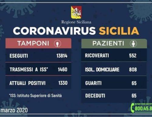 Sicilia: Coronavirus, il bollettino del 29 Marzo
