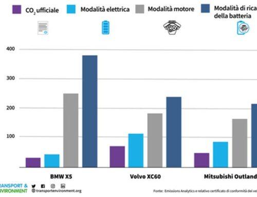 Dopo il DieselGate un nuovo scandalo coinvolge le auto Plug-in hybrid