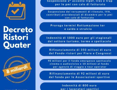 "Via libera dal Cdm al decreto ""Ristori quater"""