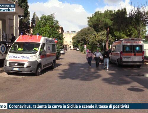 Palermo. Coronavirus, rallenta la curva in Sicilia e scende il tasso di positività
