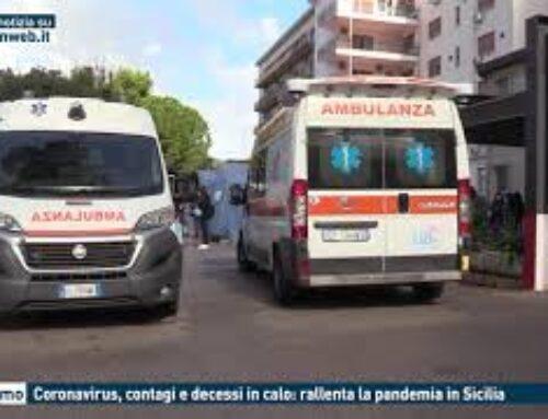 PALERMO – CORONAVIRUS, CONTAGI E DECESSI IN CALO: RALLENTA LA PANDEMIA IN SICILIA