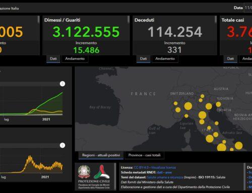 Covid, 15.746 nuovi casi e 331 decessi nelle ultime 24 ore
