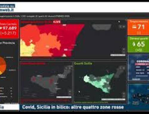 Catania – Covid, Sicilia in bilico: altre quattro zone rosse