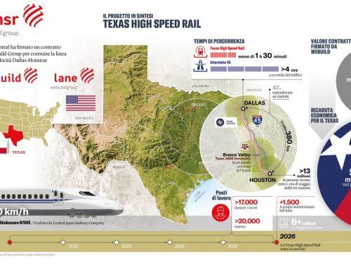 Webuild, contratto da 16 mld per l'alta velocità ferroviaria negli Usa